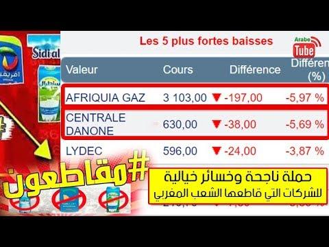 حملة ناجحة وخسائر خيالية للشركات التي قاطعها الشعب المغربي