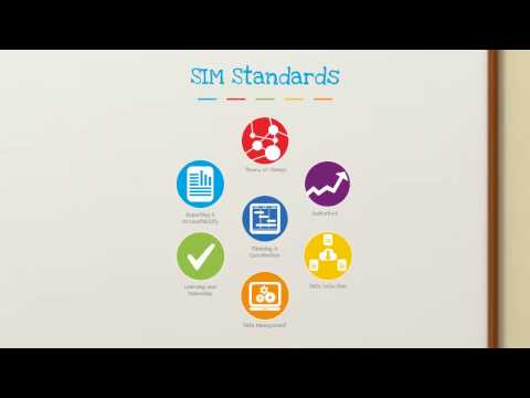 Social Impact Measurement (SIM) Assessment Overview