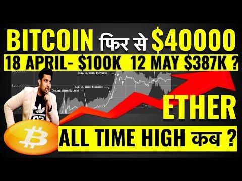 bitcoin-फिर-से-$40000-अगर-पिछली-दो-बार-जैसा-हुआ-तो-जा-सकता-है-april-में-$100k-i-eth-alts-आगे-क्या-?
