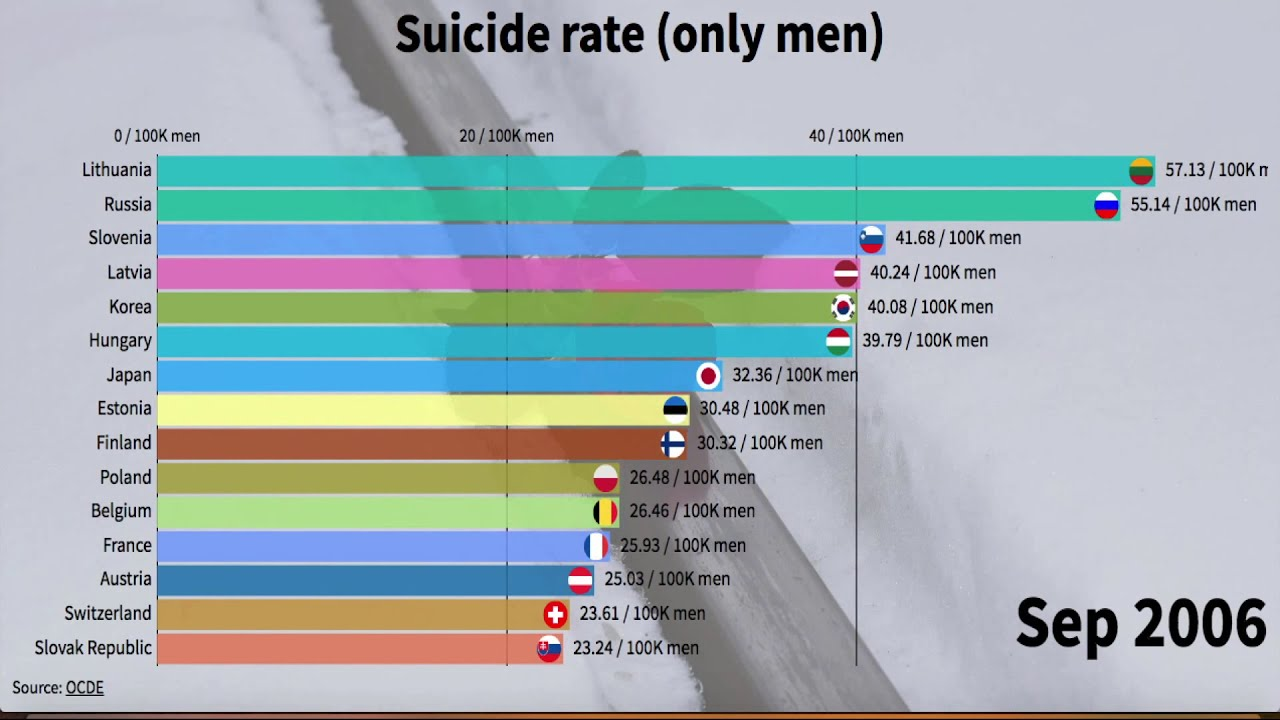 Top 15 of countries with the highest male suicide rate ...