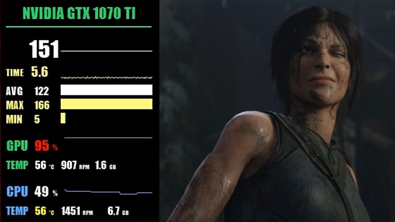 Shadow of the Tomb Raider | GTX 1070 TI & i7 4770k | 1080p Ultra |  FRAME-RATE TEST