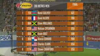 Usain Bolt 200m Final 19,19 sec  (English commentators)