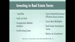 Real Estate Investing Terms Link Page
