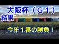 【競馬結果】大阪杯(G1)今年1番の勝負も、持ってない!?★むかない★