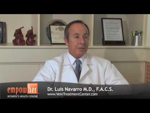 Spider Vein Symptoms, What Are They? - Dr. Luis Navarro