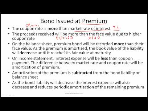 CFA Level I Non current liabilities (bonds) Video Lecture by