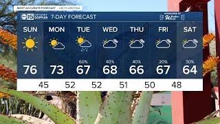 FORECAST: Warm and sunny Sunday ahead of rain chances