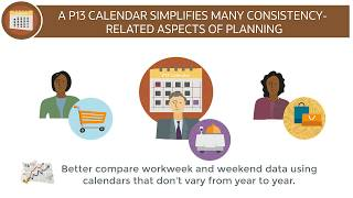 Overview: Planning With a Thirteen Period Calendar video thumbnail