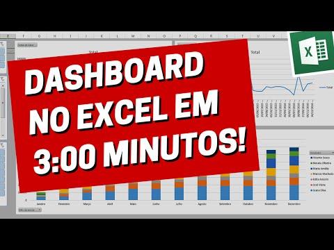 DASHBOARD NO EXCEL EM 3 MINUTOS USANDO TABELA DINÂMICA
