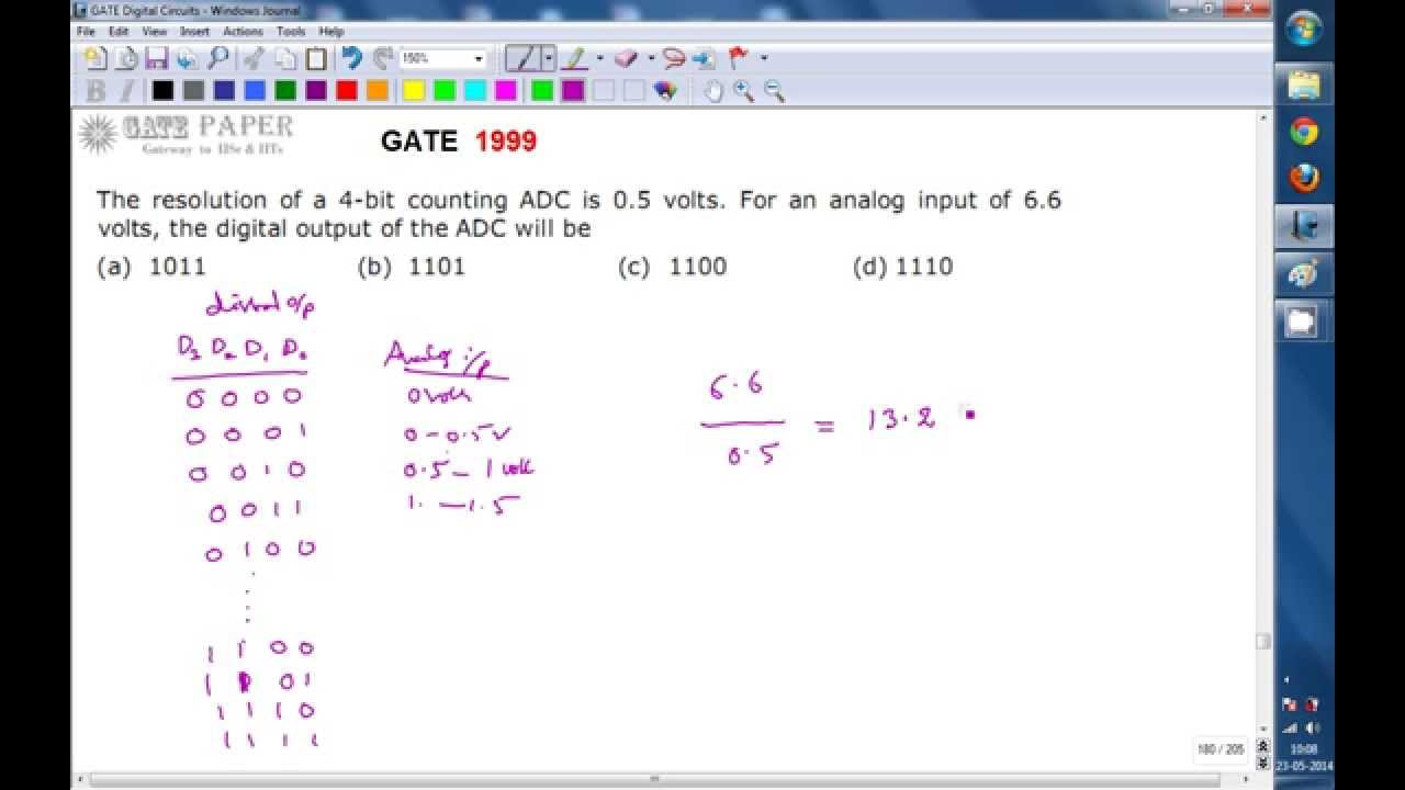 GATE 1999 ECE Output of 4 bit ADC with 0 5 volts resolution for an analog  input of 6 6 volts