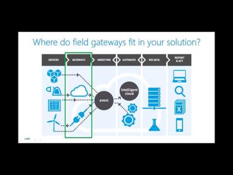 The truth about IoT field gateways