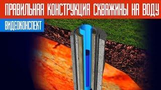 видео Выбор конструкции артезианской скважины