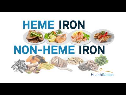 Iron Rich Foods: The Essentials of Iron   HealthiNation
