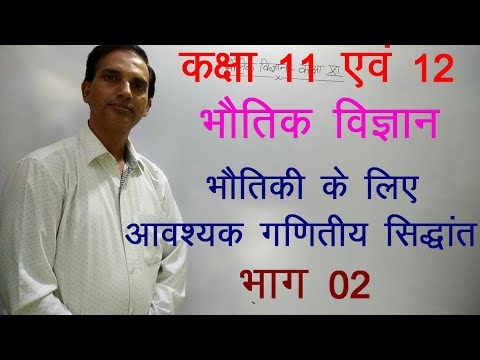 Repeat 11 Physics in Hindi| NCERT Class 11 Physics|Motion in