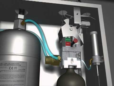 Ansul R102 Restaurant Fire Suppression System Animation - YouTube