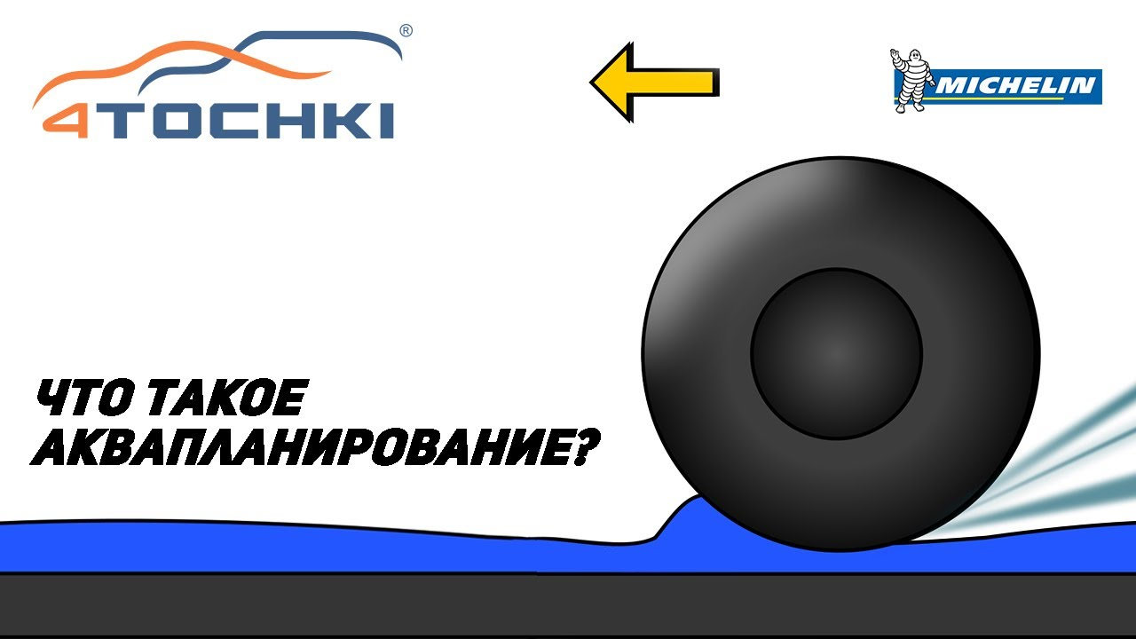 Что такое аквапланирование? на 4 точки. Шины и диски 4точки - Wheels & Tyres
