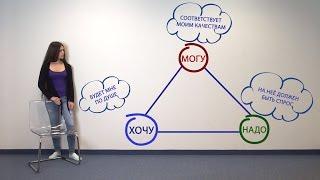 видео Бизнес информатика специальность кем работать