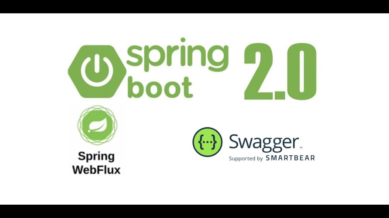 Spring webflux swagger
