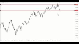 FOREX TRADING STRATEGIES - Trading the Forex from the Daily charts with Price action