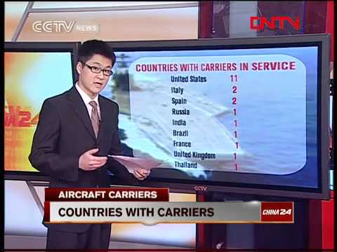 Countries with aircraft carriers in service