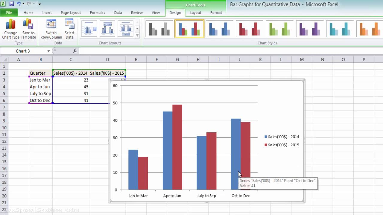 Simple bar graph and multiple bar graph using ms excel for simple bar graph and multiple bar graph using ms excel for quantitative data youtube ccuart Gallery