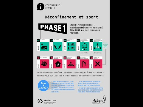 Déconfinement du monde sportif. Phase 1