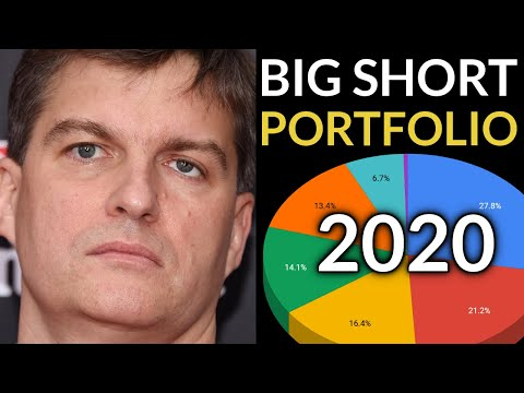 Michael Burry Just Bet EVERYTHING on These 7 Stocks. This is His Portfolio Now.