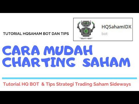 tutorial charting pake hqbot dan tips trading saham sideways youtube youtube