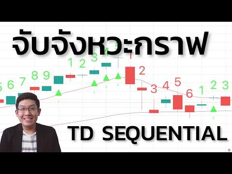 สอนดูแนวโน้มกราฟด้วย TD Sequential หมดแรงไม่หมดแรงนับยังไง
