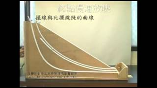 【中央大學】物理演示實驗-重力下的最快下降曲線  brachistochrone