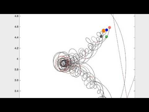 Trajectory of Planets in Solar System (Earth – Saturn Critical Mass Interaction)