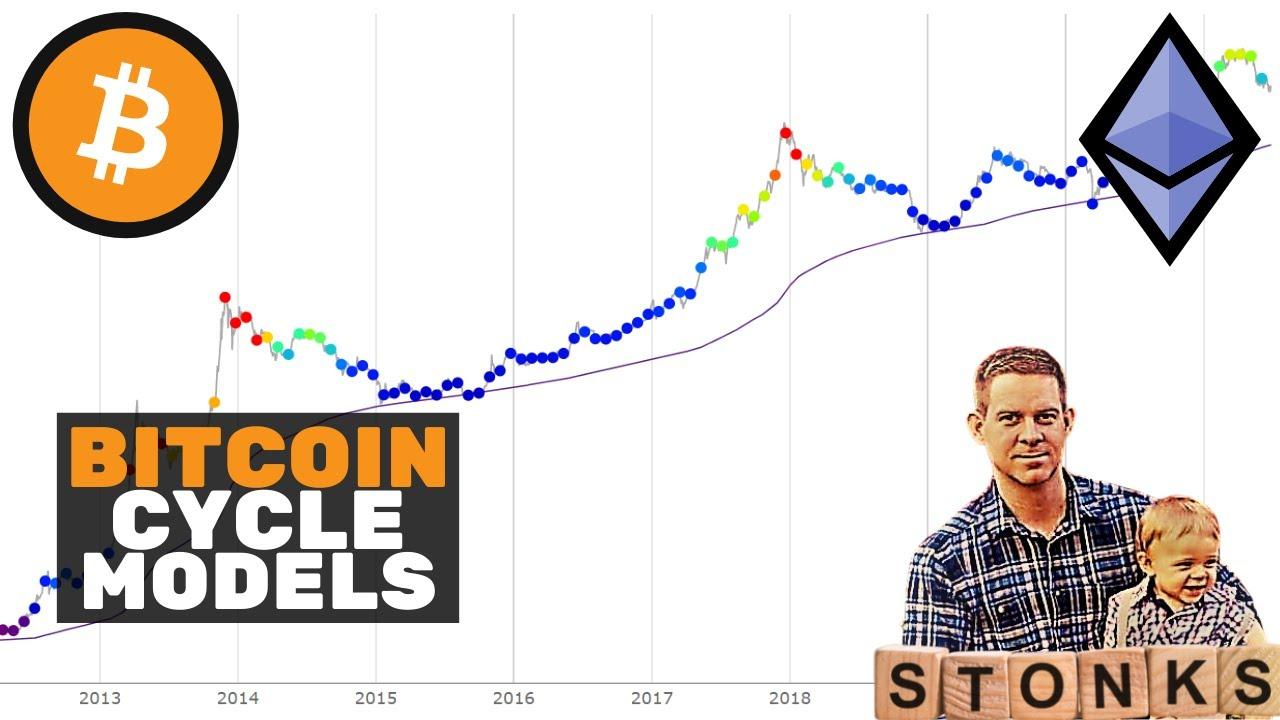 live stream bitcoin trading