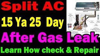 how to check gas leak split ac gas leaking how to tracking  miner gas learn open this