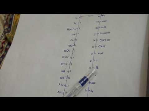 Learn 8085 microprocessor pin diagram in 2 minutes - guaranteed!