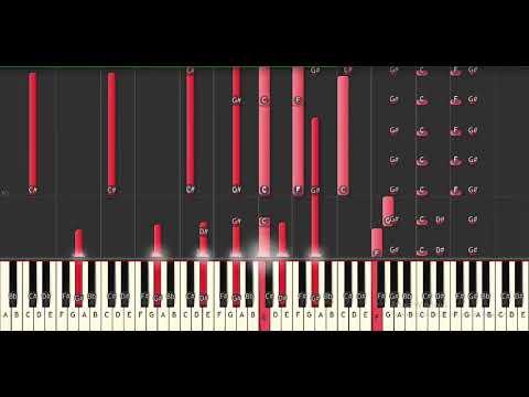 Cesare Cremonini-Poetica-Piano Tutorial (cover piano)