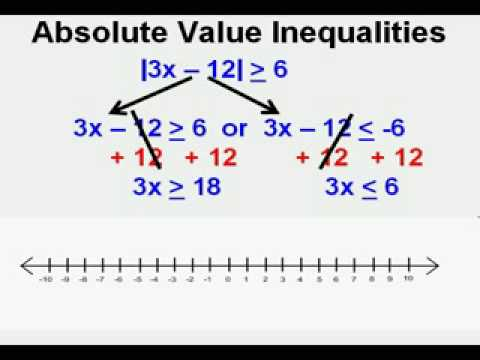 Absolute value inequalities word problem