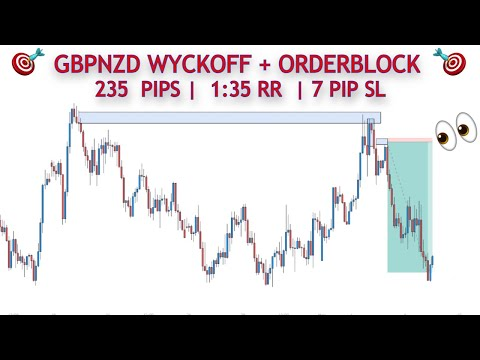 WYCKOFF+ORDERBLOCK   GBPNZD