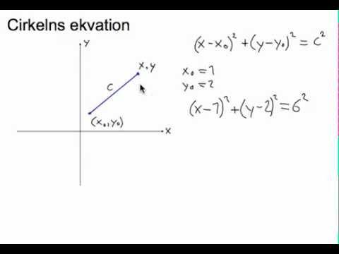 cirkelns ekvation