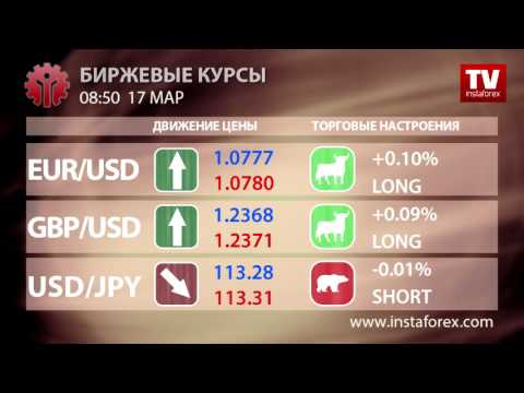 Курсы валют онлайн. Котировки валют на форексе. Биржевые
