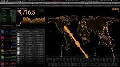 Raw Footage: Bitcoin Trading $10,000,000+ Per Minute Worldwide