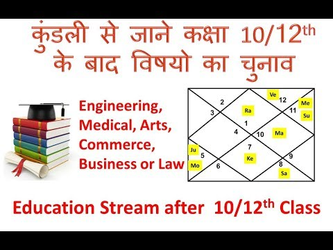 Education Stream after 10 or 12 class || Science , Arts, Commerce Astrological combinations in Hindi