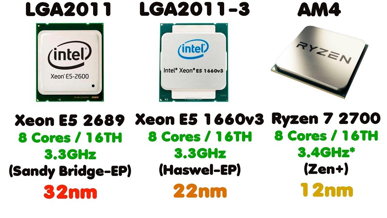 Поиск лучшей платформы для сборки ПК в 2019-2020. LGA2011 vs LGA2011-3 vs AM4