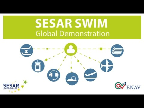 SWIM Global Demo 2016 - Rome - Day 2