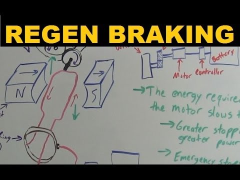 Regenerative Braking Explained Youtube
