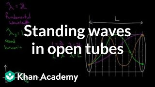 Standing waves in open tubes | Mechanical waves and sound | Physics | Khan Academy