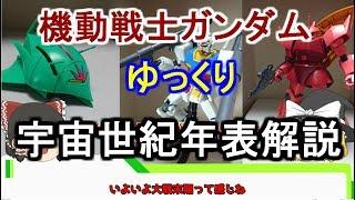 【機動戦士ガンダム】ゆっくり 宇宙世紀 年表解説 part67