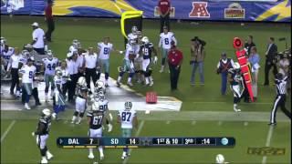 Dallas Cowboys Future QB