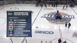 Матч всех звёзд NHL 2018, Конкурс на скорость...