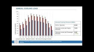 Part 2 - Airport terminal energy efficiency and thermal comfort - IIT Roorkee