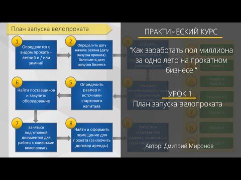 Урок 1.1 Составляем бизнес-план для запуска прокатного бизнеса